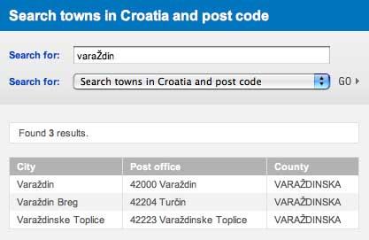 croatian genealogy travel addressing letters. Black Bedroom Furniture Sets. Home Design Ideas
